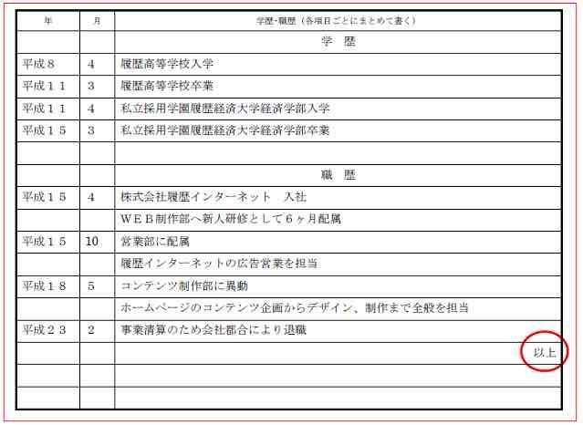 履歴書の学歴・職歴サンプル、見本